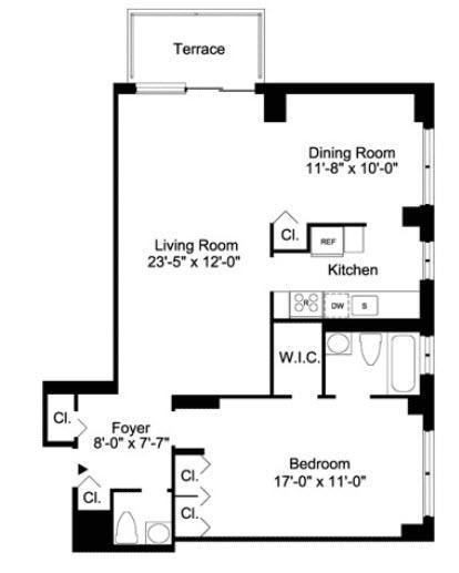300 East 75th Street Rentals