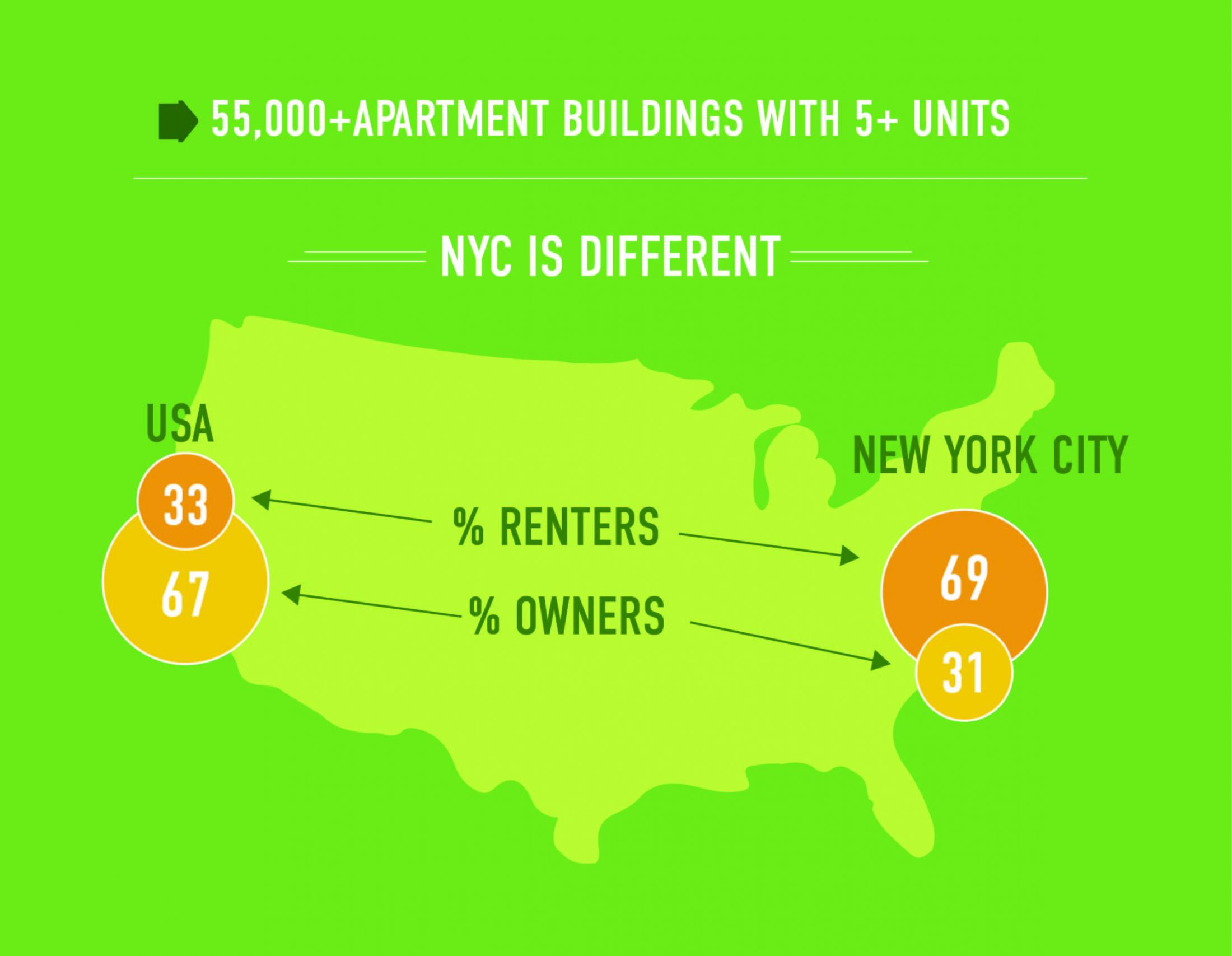 the story of nyc s rising rents luxury rentals manhattan